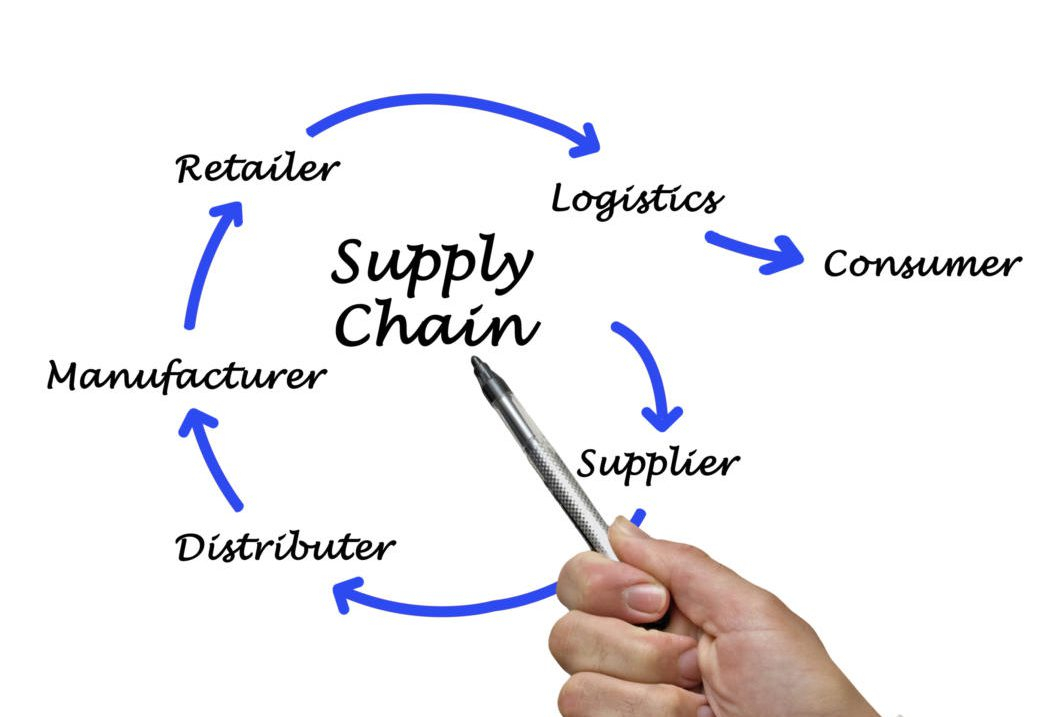 هر زنجیره تامین از سطوح مختلفی تشکیل شده است که وظیفه برقراری جریان مواد و کالا را برعهده دارد.