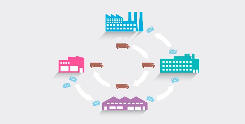 جریان مواد، محصولات، اطلاعات و مالی در زنجیره تامین وجود دارد.