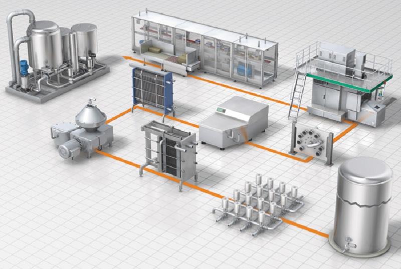 چیدمان نادرست ماشین آلات در کارخانه موجب افزایش هزینه های لجستیک درون کارخانه ای می شود.