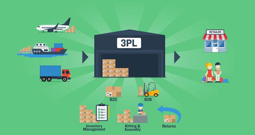 مدیریت موجودی، حمل و نقل، انبارهای عبوری، انبارداری و بستهبندی از جمله مهمترین فعالیتهای شرکتهای لجستیکی طرف سوم است.