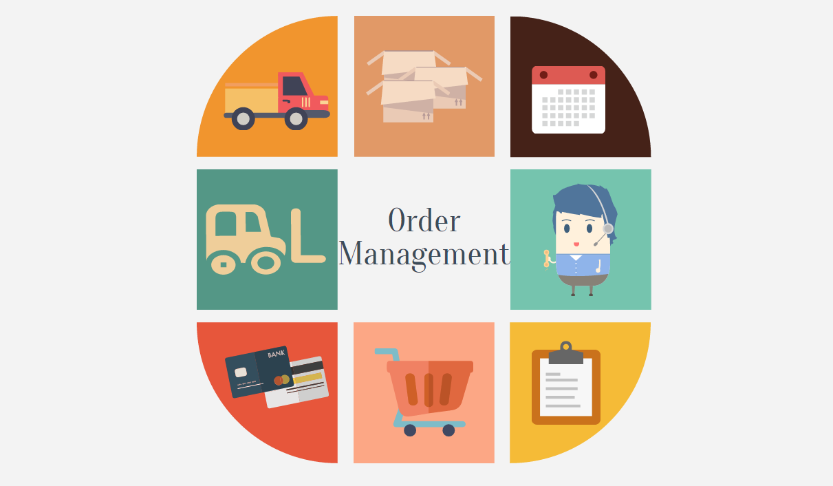 یکی از ویژگی های نرم افزارهای مدیریت زنجیره تامین مدیریت سفارشات رخ داده در شبکه است.