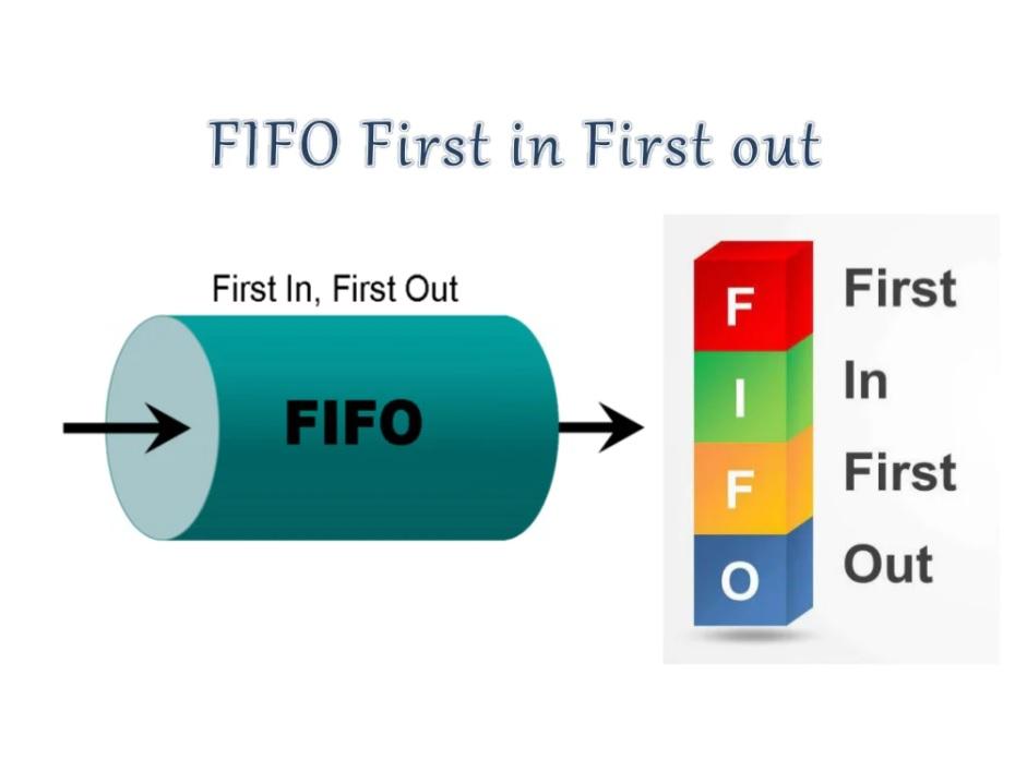 استراتژی فایفو به عنوان یکی از روش های مدیریت انبار به کار می رود.
