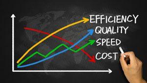 یکی از مهمترین مزایای مدیریت انبار کاهش هزینههاست.