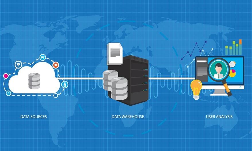 مدیریت انبار داده محور می تواند مشکلات احتمالی آینده را بر اساس آنالیزها برطرف کند.